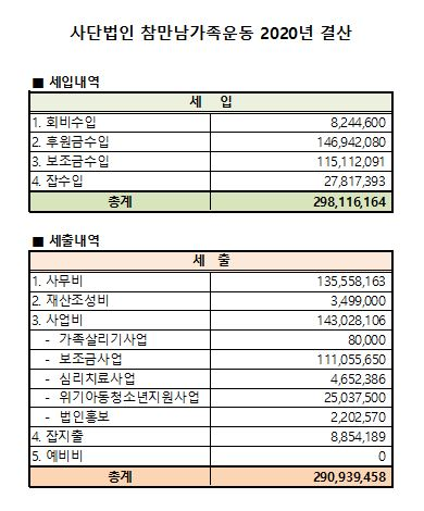 2020 결산_홈페이지 공개.JPG